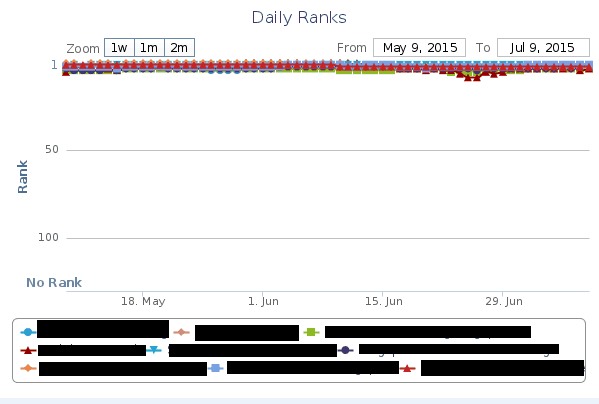 2015-07-09 21_44_23-chart - Windows Photo Viewer